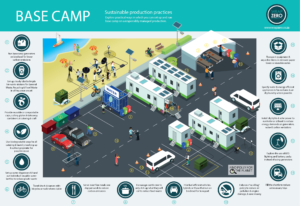 Base Camp Polly Poster